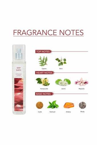 AJMAL - Perfumes - Main